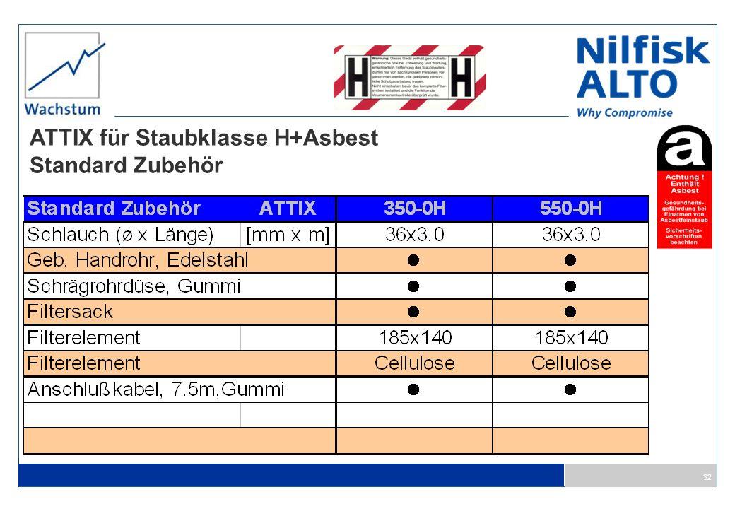 32 ATTIX für Staubklasse H+Asbest Standard Zubehör