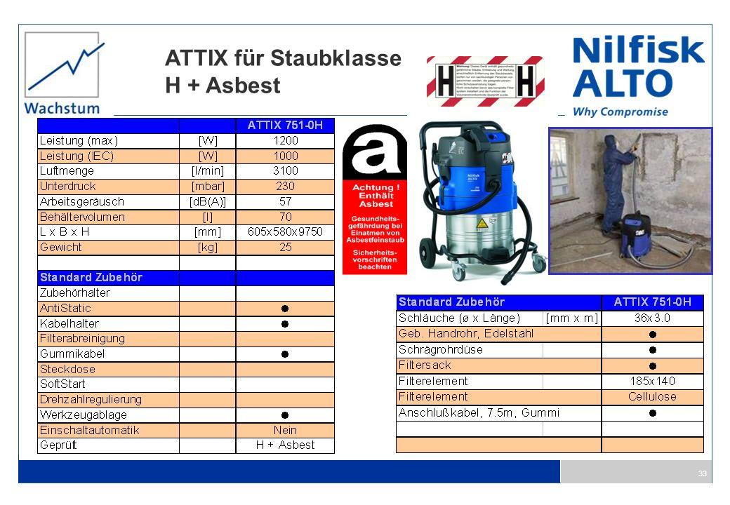 33 ATTIX für Staubklasse H + Asbest