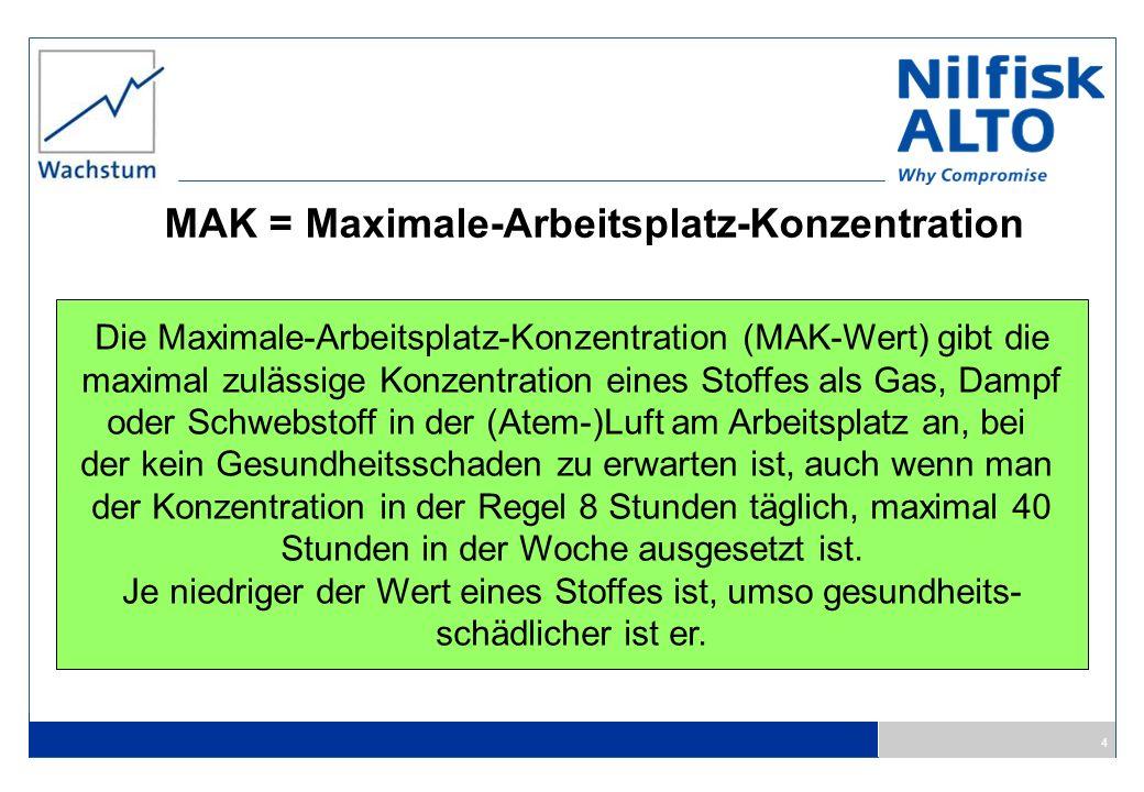 4 4 MAK = Maximale-Arbeitsplatz-Konzentration Die Maximale-Arbeitsplatz-Konzentration (MAK-Wert) gibt die maximal zulässige Konzentration eines Stoffe