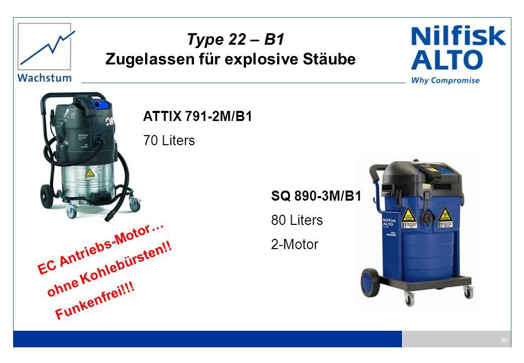 50 Type 22 – B1 Zugelassen für explosive Stäube SQ 890-3M/B1 80 Liters 2-Motor ATTIX 791-2M/B1 70 Liters E C A n t r i e b s - M o t o r … o h n e K o