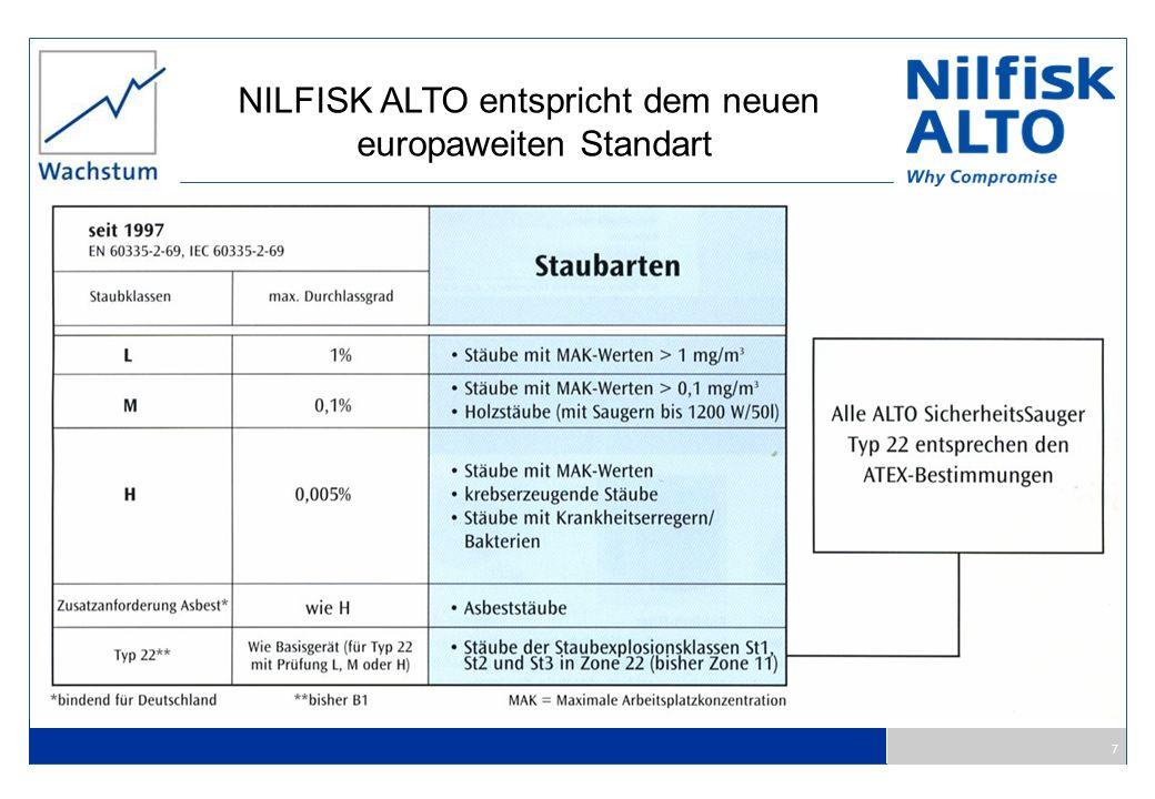 7 7 NILFISK ALTO entspricht dem neuen europaweiten Standart