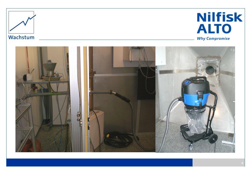 30 Staubklasse - Asbest Asbest Asbest wird heute nicht mehr verwendet, jedoch müssen noch viele mit Asbest belastete Geräte / Gebäude entsorgt bzw.