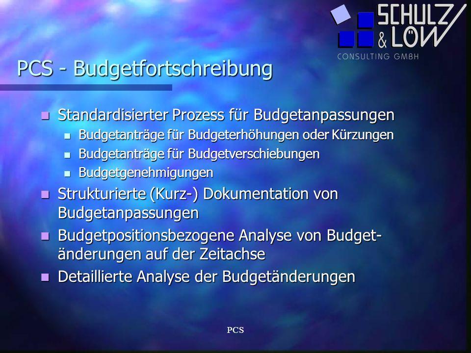 PCS PCS - Budgetfortschreibung Standardisierter Prozess für Budgetanpassungen Standardisierter Prozess für Budgetanpassungen Budgetanträge für Budgete