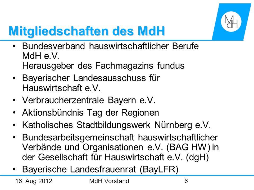 16. Aug 2012MdH Vorstand6 Mitgliedschaften des MdH Bundesverband hauswirtschaftlicher Berufe MdH e.V. Herausgeber des Fachmagazins fundus Bayerischer