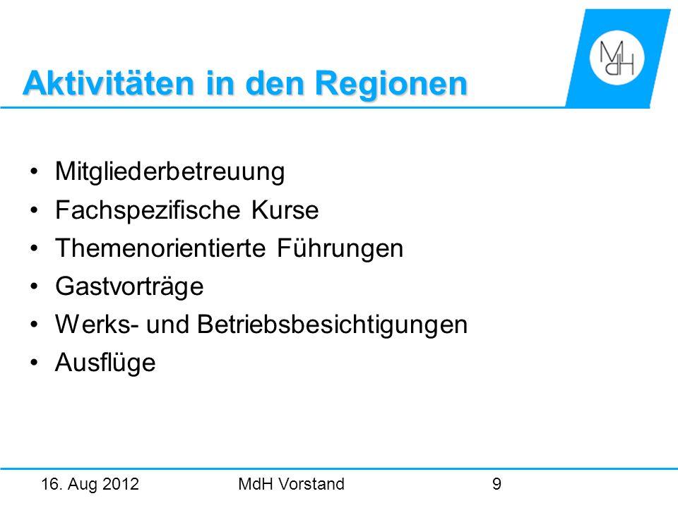 16. Aug 2012MdH Vorstand9 Aktivitäten in den Regionen Mitgliederbetreuung Fachspezifische Kurse Themenorientierte Führungen Gastvorträge Werks- und Be