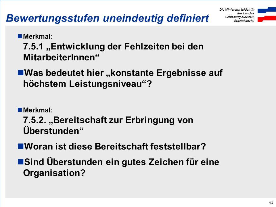 Die Ministerpräsidentin des Landes Schleswig-Holstein Staatskanzlei 13 Bewertungsstufen uneindeutig definiert Merkmal: 7.5.1 Entwicklung der Fehlzeiten bei den MitarbeiterInnen Was bedeutet hier konstante Ergebnisse auf höchstem Leistungsniveau.