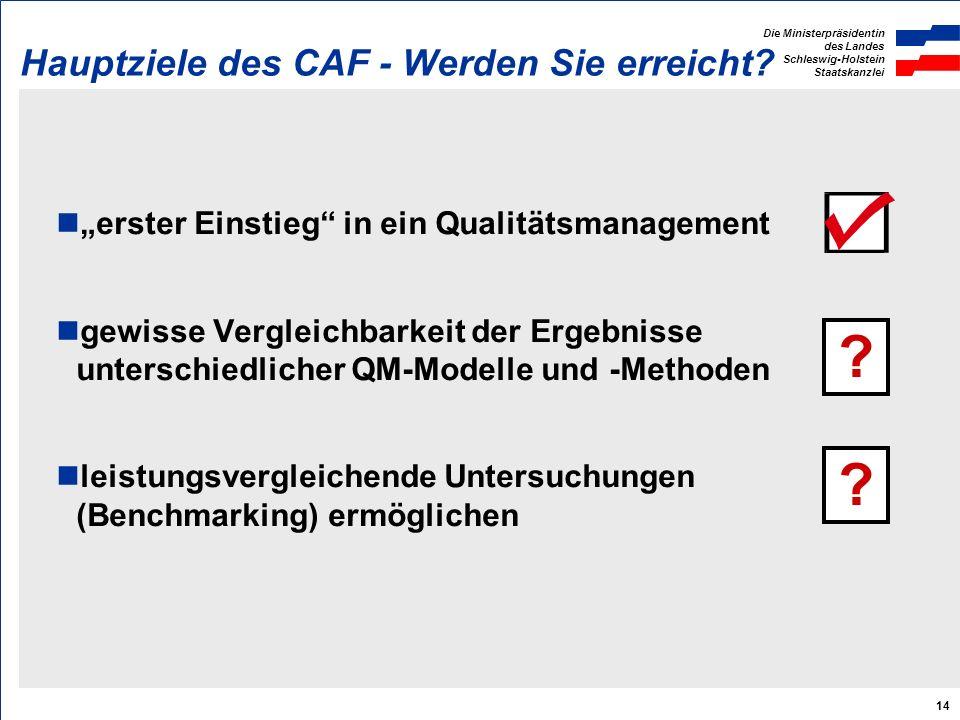 Die Ministerpräsidentin des Landes Schleswig-Holstein Staatskanzlei 14 Hauptziele des CAF - Werden Sie erreicht.