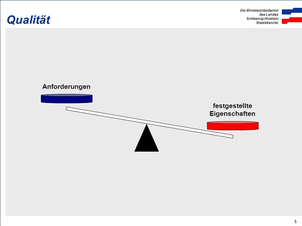 Die Ministerpräsidentin des Landes Schleswig-Holstein Staatskanzlei 6 Ergebnisse