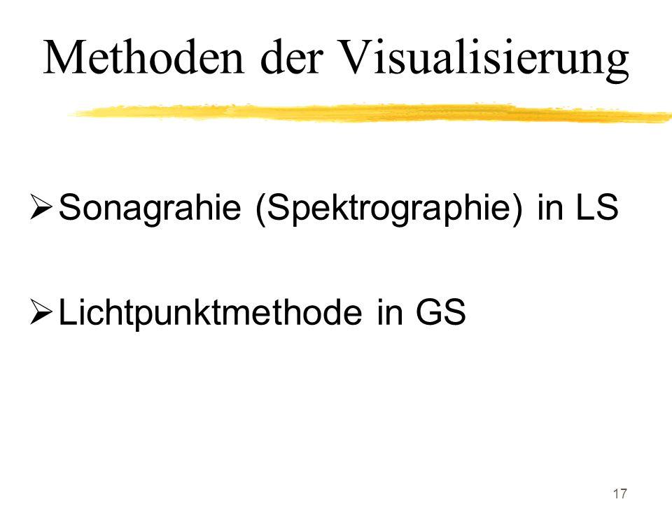 17 Methoden der Visualisierung Sonagrahie (Spektrographie) in LS Lichtpunktmethode in GS