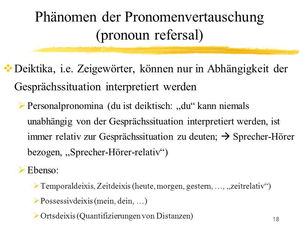 18 Phänomen der Pronomenvertauschung (pronoun refersal) Deiktika, i.e. Zeigewörter, können nur in Abhängigkeit der Gesprächssituation interpretiert we