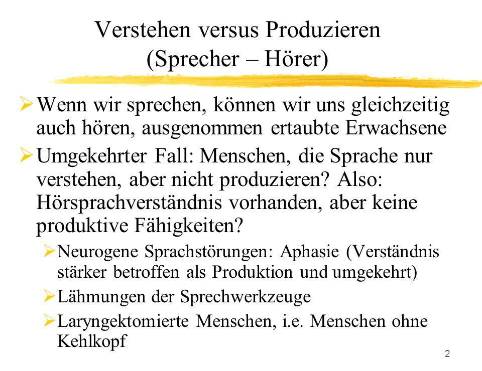 2 Verstehen versus Produzieren (Sprecher – Hörer) Wenn wir sprechen, können wir uns gleichzeitig auch hören, ausgenommen ertaubte Erwachsene Umgekehrt