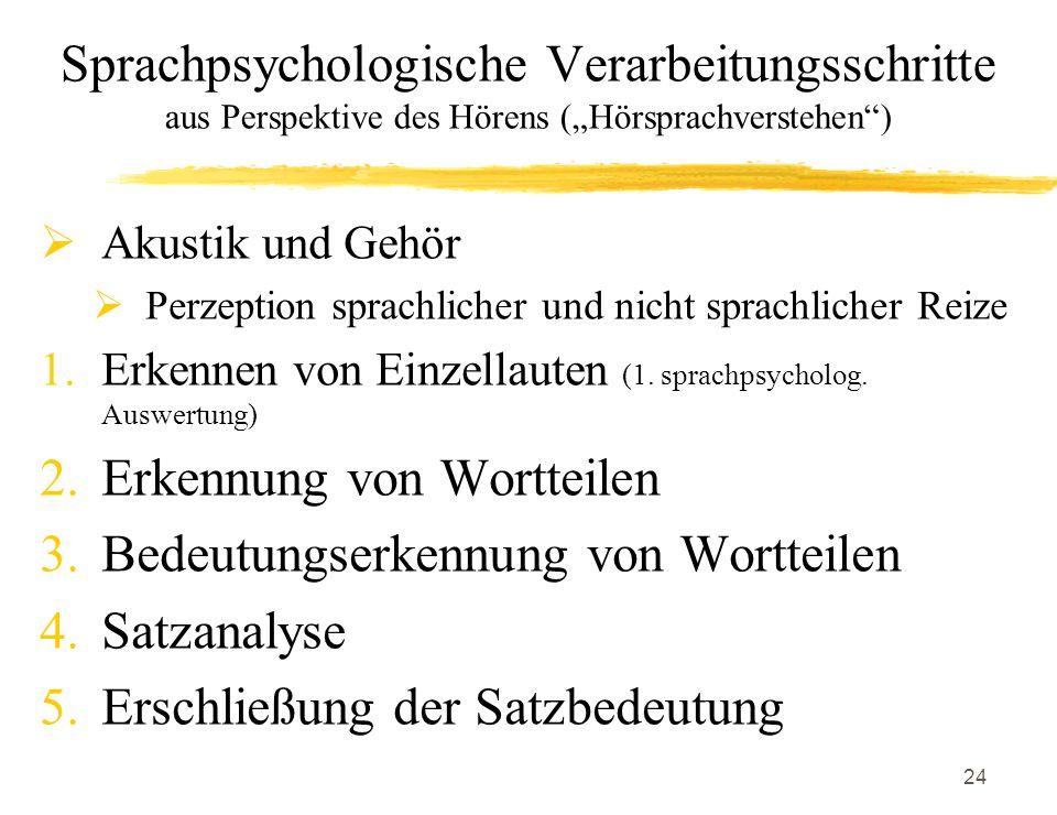 24 Sprachpsychologische Verarbeitungsschritte aus Perspektive des Hörens (Hörsprachverstehen) Akustik und Gehör Perzeption sprachlicher und nicht spra