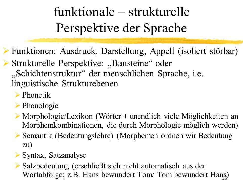25 funktionale – strukturelle Perspektive der Sprache Funktionen: Ausdruck, Darstellung, Appell (isoliert störbar) Strukturelle Perspektive: Bausteine