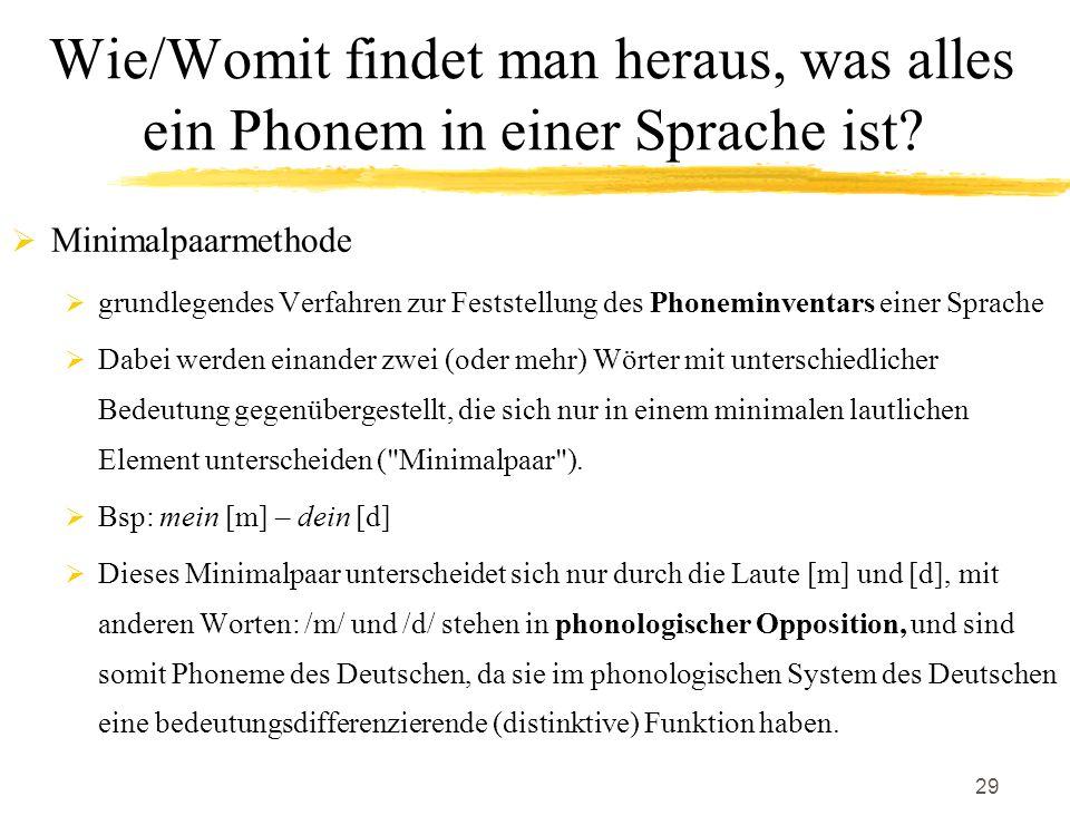29 Wie/Womit findet man heraus, was alles ein Phonem in einer Sprache ist? Minimalpaarmethode grundlegendes Verfahren zur Feststellung des Phoneminven