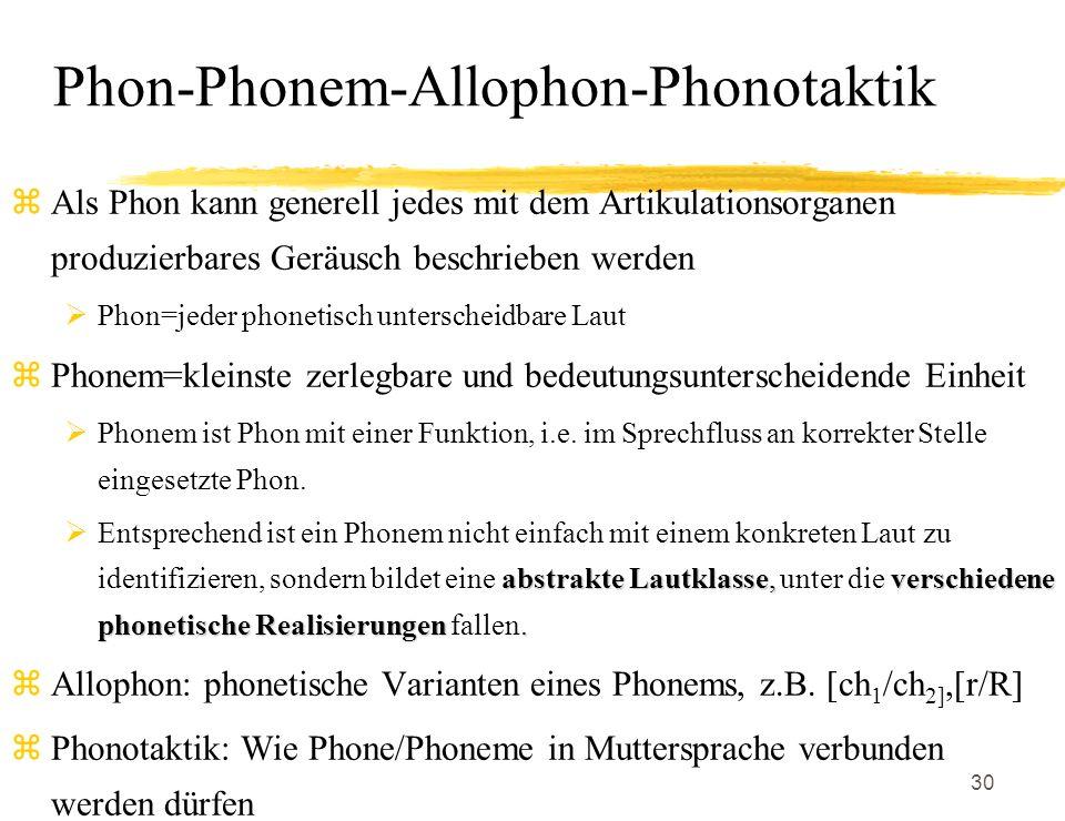 30 Phon-Phonem-Allophon-Phonotaktik zAls Phon kann generell jedes mit dem Artikulationsorganen produzierbares Geräusch beschrieben werden Phon=jeder p
