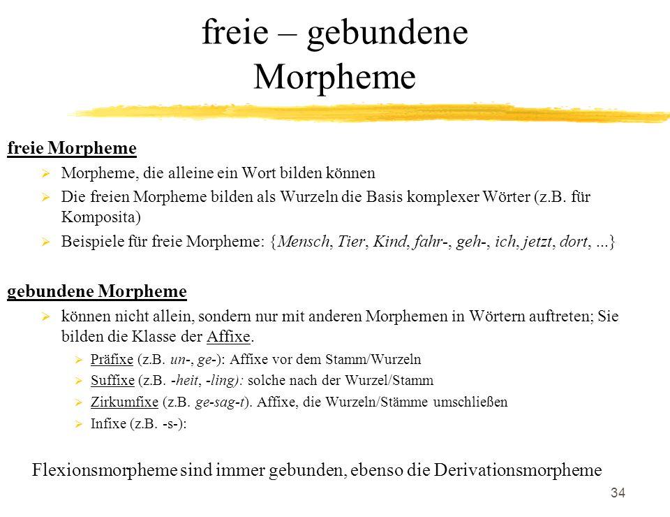 34 freie – gebundene Morpheme freie Morpheme Morpheme, die alleine ein Wort bilden können Die freien Morpheme bilden als Wurzeln die Basis komplexer W