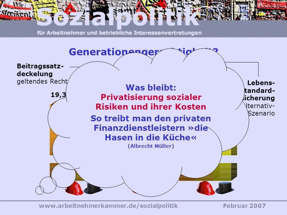www.arbeitnehmerkammer.de/sozialpolitikFebruar 2007 © IAB 3.500 3.000 2.500 2.000 1.500 1.000 500 Erwerbsquoten Älterer... Zusätzliches Erwerbspersone