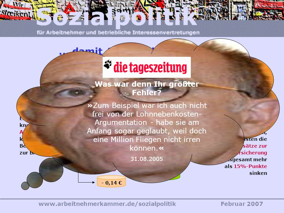 www.arbeitnehmerkammer.de/sozialpolitikFebruar 2007 Lohn »neben« kosten Kosten einer Handwerker- Stunde 43,47 Quelle: Arbeitsgemeinschaft der bayerisc