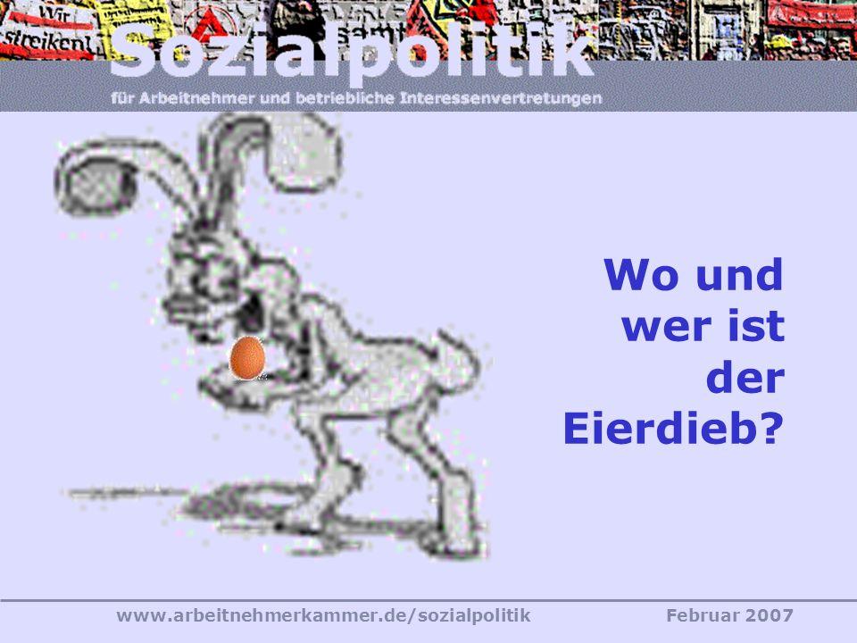 www.arbeitnehmerkammer.de/sozialpolitikFebruar 2007 2044 Bei einer Produktivitätssteigerung von jährlich 1,8 % ist im Jahr 2044 bereits ein Arbeitnehm