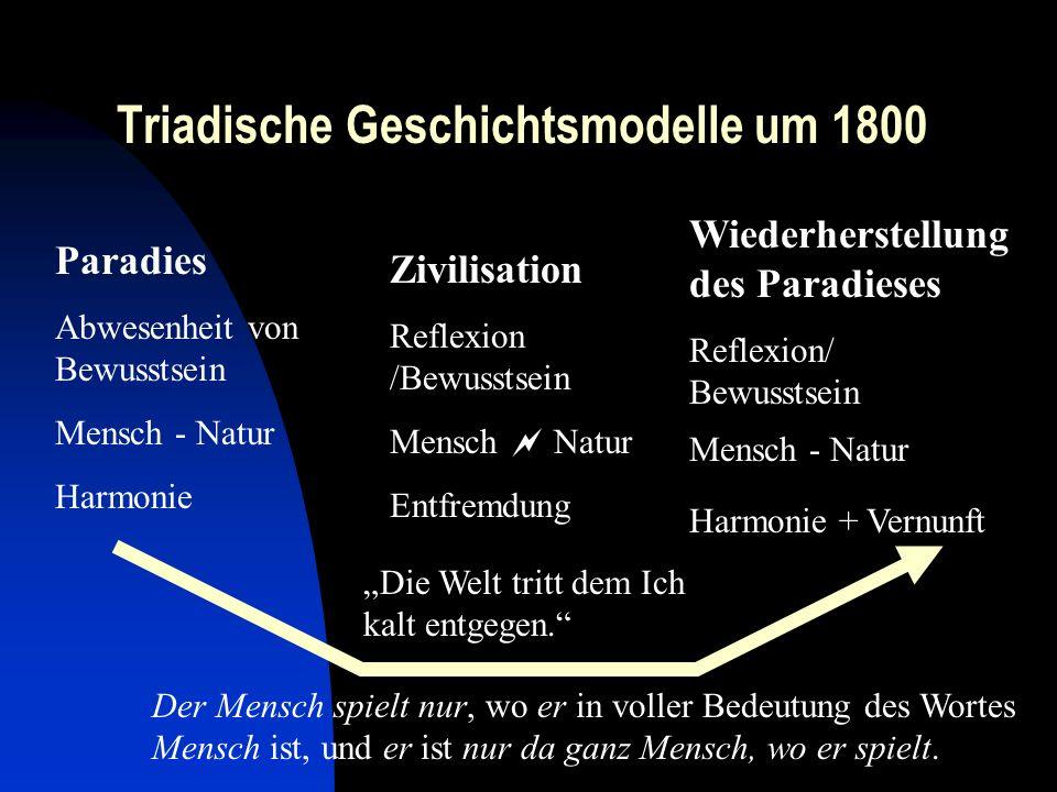 Triadische Geschichtsmodelle um 1800 Paradies Abwesenheit von Bewusstsein Mensch - Natur Harmonie Zivilisation Reflexion /Bewusstsein Mensch Natur Ent