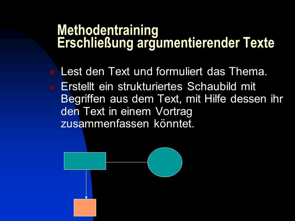 Methodentraining Erschließung argumentierender Texte Lest den Text und formuliert das Thema. Erstellt ein strukturiertes Schaubild mit Begriffen aus d