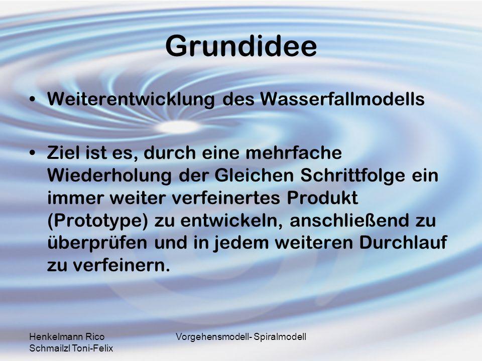 Henkelmann Rico Schmailzl Toni-Felix Vorgehensmodell- Spiralmodell Vorgehensweise spiralförmige Abarbeitung der Arbeitsschritte Hauptbestandteil ist die Risikoanalyse