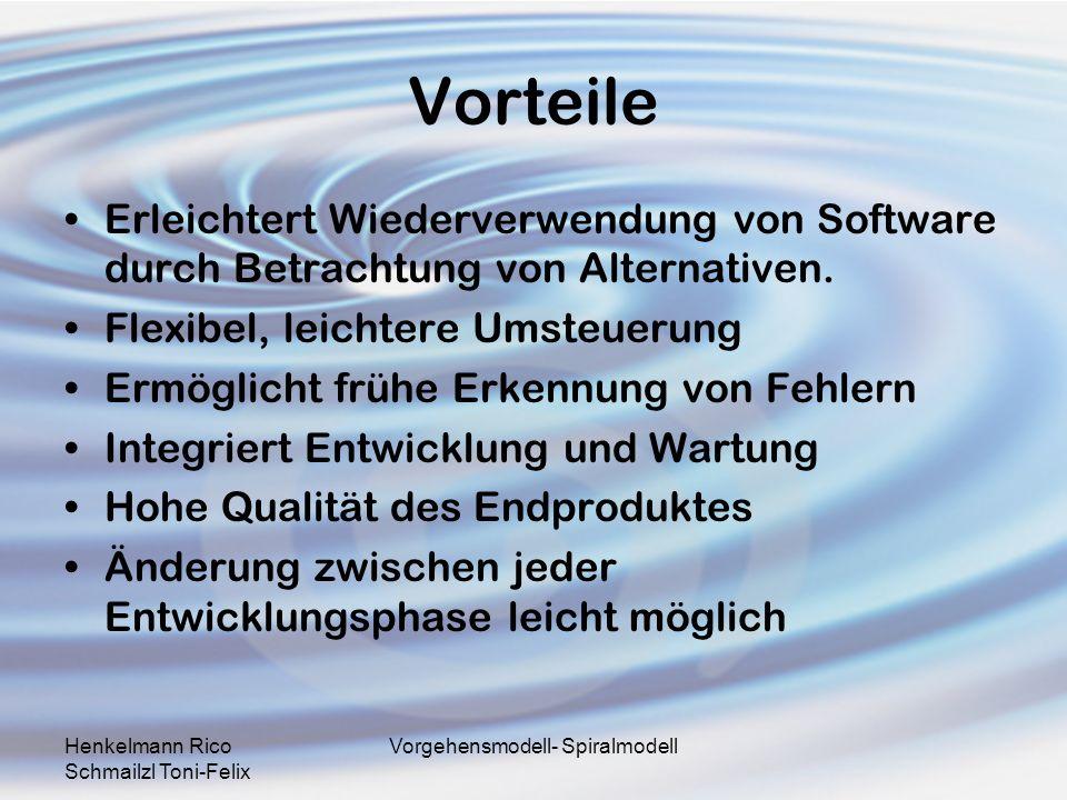 Henkelmann Rico Schmailzl Toni-Felix Vorgehensmodell- Spiralmodell Nachteile Hoher Managementaufwand Für kleine und mittlere Projekte weniger gut geeignet Erfordert Erfahrung in der Risikoeinschätzung