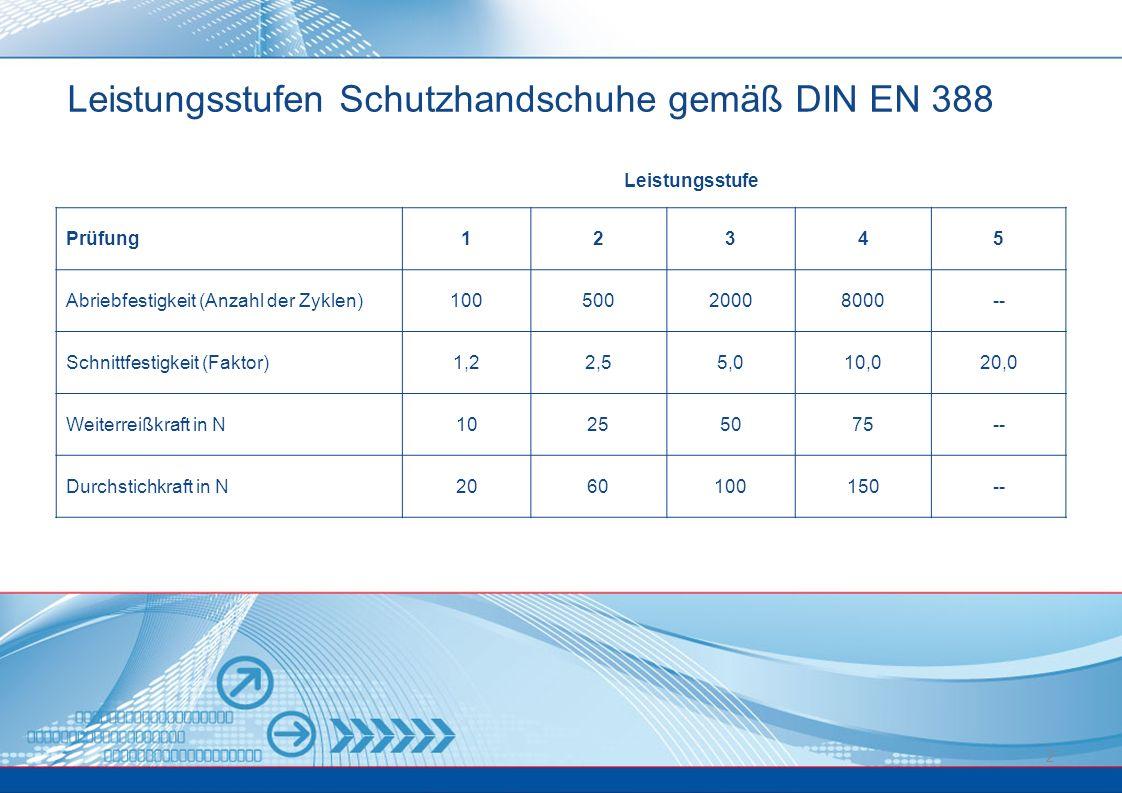 2 Leistungsstufen Schutzhandschuhe gemäß DIN EN 388 Prüfung12345 Abriebfestigkeit (Anzahl der Zyklen)10050020008000-- Schnittfestigkeit (Faktor)1,22,5