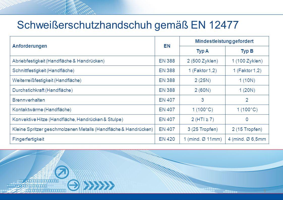 8 Schweißerschutzhandschuh gemäß EN 12477 AnforderungenEN Mindestleistung gefordert Typ ATyp B Abriebfestigkeit (Handfläche & Handrücken)EN 3882 (500