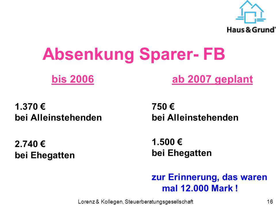 Lorenz & Kollegen, Steuerberatungsgesellschaft16 Absenkung Sparer- FB bis 2006 1.370 bei Alleinstehenden 2.740 bei Ehegatten ab 2007 geplant 750 bei Alleinstehenden 1.500 bei Ehegatten zur Erinnerung, das waren mal 12.000 Mark !