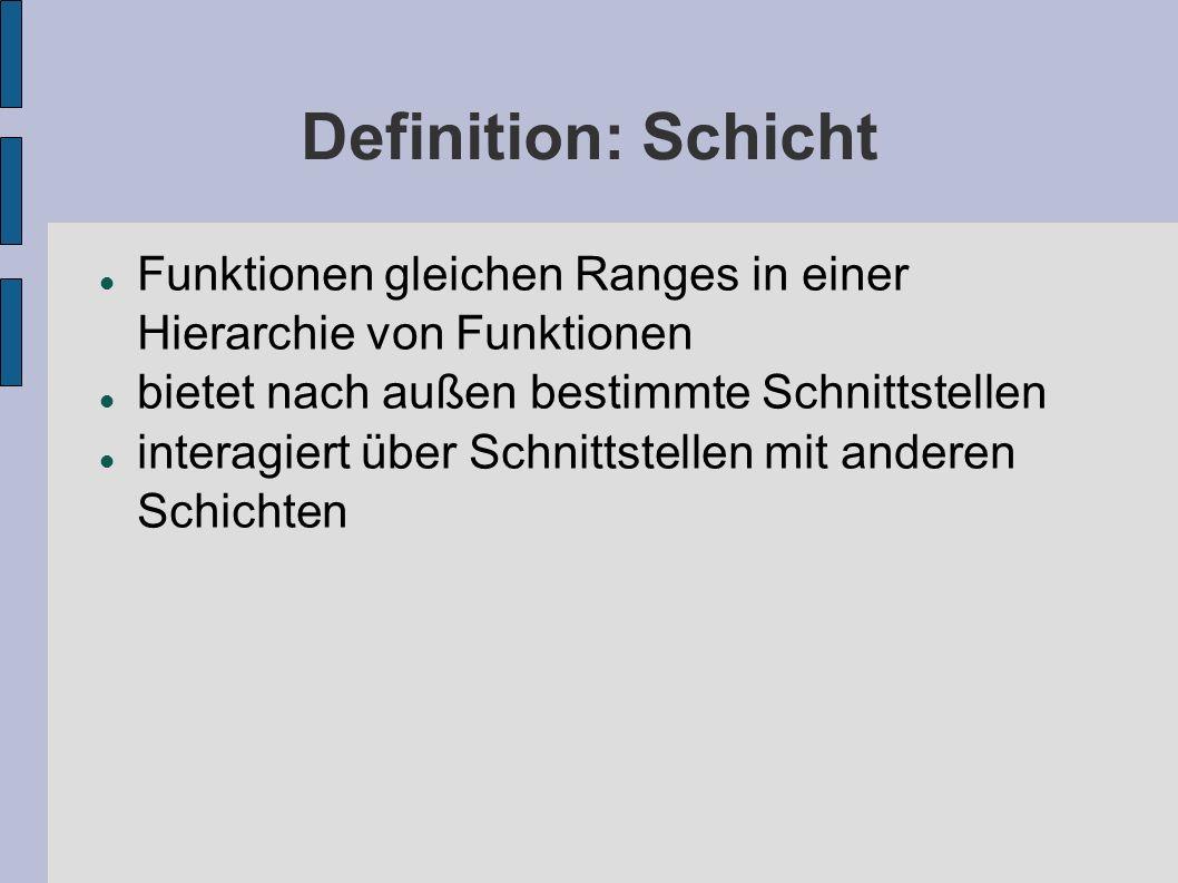 Definition: Schicht Funktionen gleichen Ranges in einer Hierarchie von Funktionen bietet nach außen bestimmte Schnittstellen interagiert über Schnitts