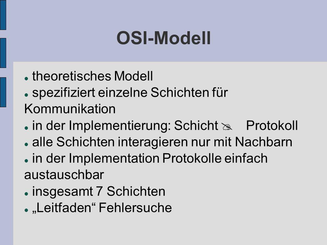 OSI-Modell theoretisches Modell spezifiziert einzelne Schichten für Kommunikation in der Implementierung: Schicht Protokoll alle Schichten interagiere