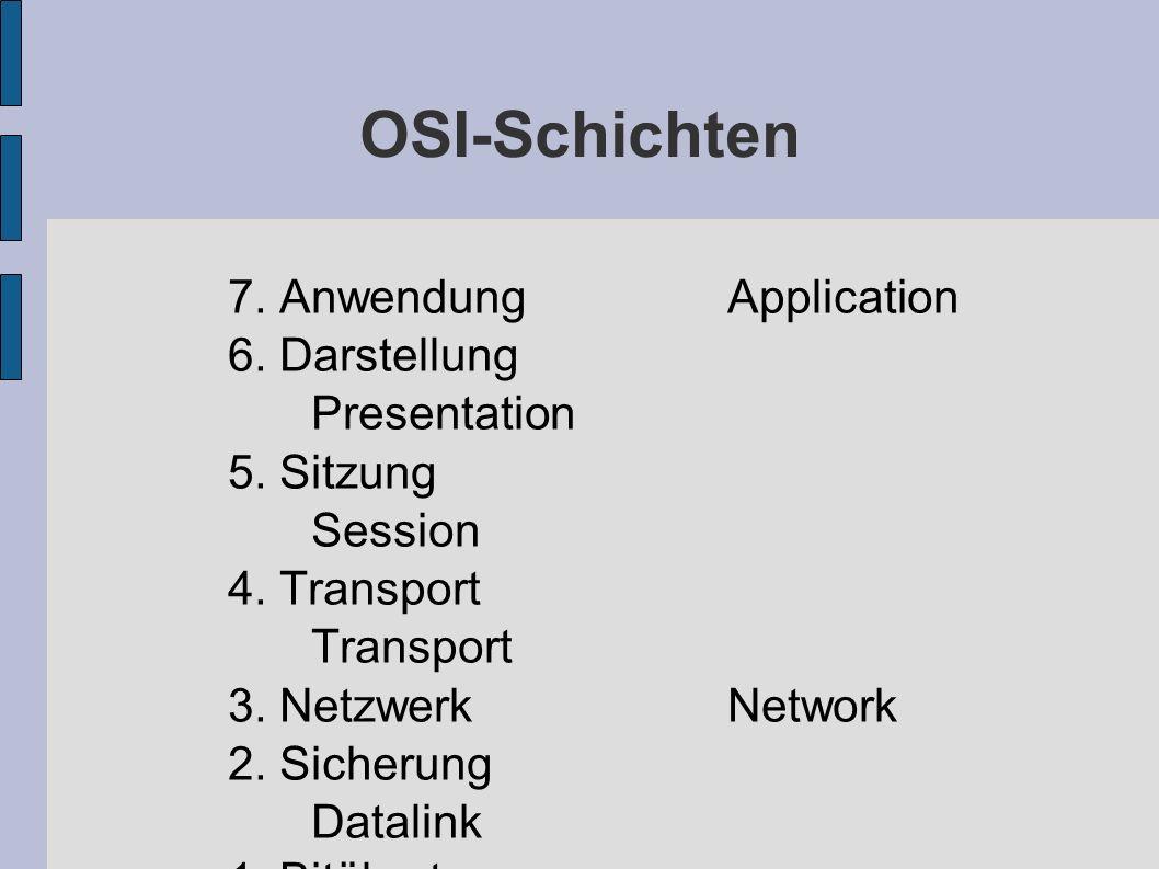 OSI-Schichten 7. AnwendungApplication 6. Darstellung Presentation 5. Sitzung Session 4. Transport Transport 3. NetzwerkNetwork 2. Sicherung Datalink 1