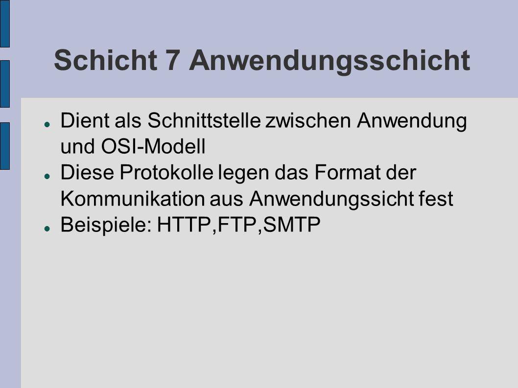 Schicht 7 Anwendungsschicht Dient als Schnittstelle zwischen Anwendung und OSI-Modell Diese Protokolle legen das Format der Kommunikation aus Anwendun