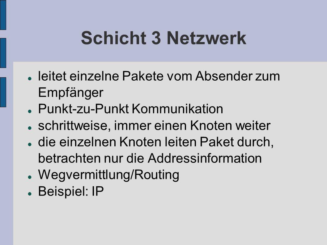 Schicht 3 Netzwerk leitet einzelne Pakete vom Absender zum Empfänger Punkt-zu-Punkt Kommunikation schrittweise, immer einen Knoten weiter die einzelne