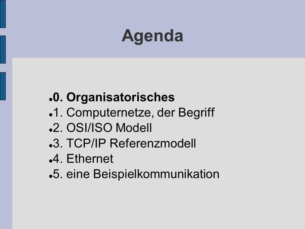 Agenda 0. Organisatorisches 1. Computernetze, der Begriff 2. OSI/ISO Modell 3. TCP/IP Referenzmodell 4. Ethernet 5. eine Beispielkommunikation
