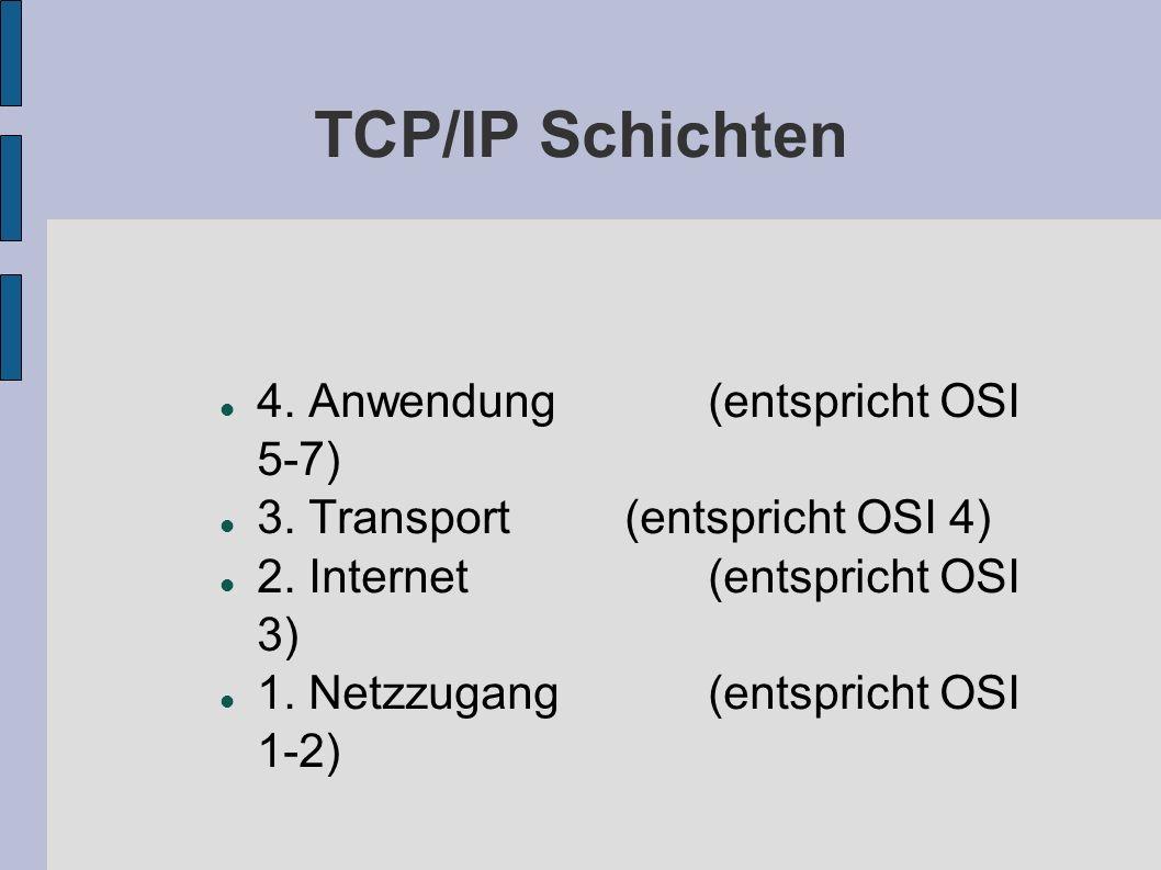 TCP/IP Schichten 4. Anwendung (entspricht OSI 5-7) 3. Transport(entspricht OSI 4) 2. Internet(entspricht OSI 3) 1. Netzzugang(entspricht OSI 1-2)