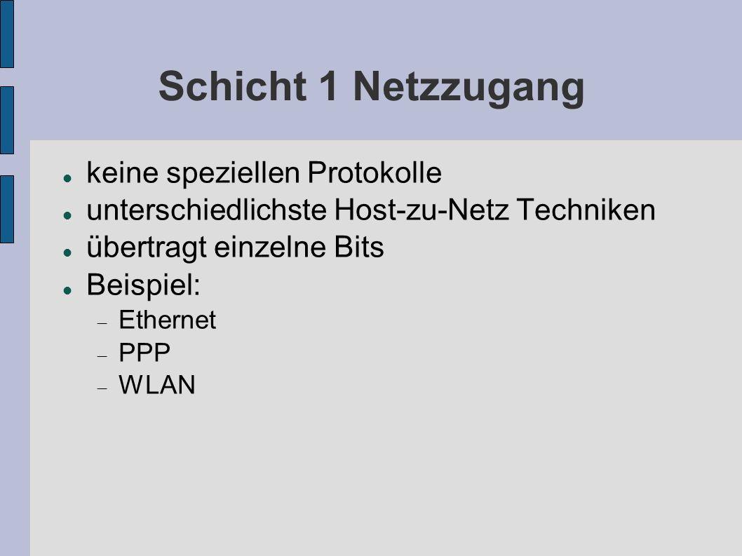 Schicht 1 Netzzugang keine speziellen Protokolle unterschiedlichste Host-zu-Netz Techniken übertragt einzelne Bits Beispiel: Ethernet PPP WLAN