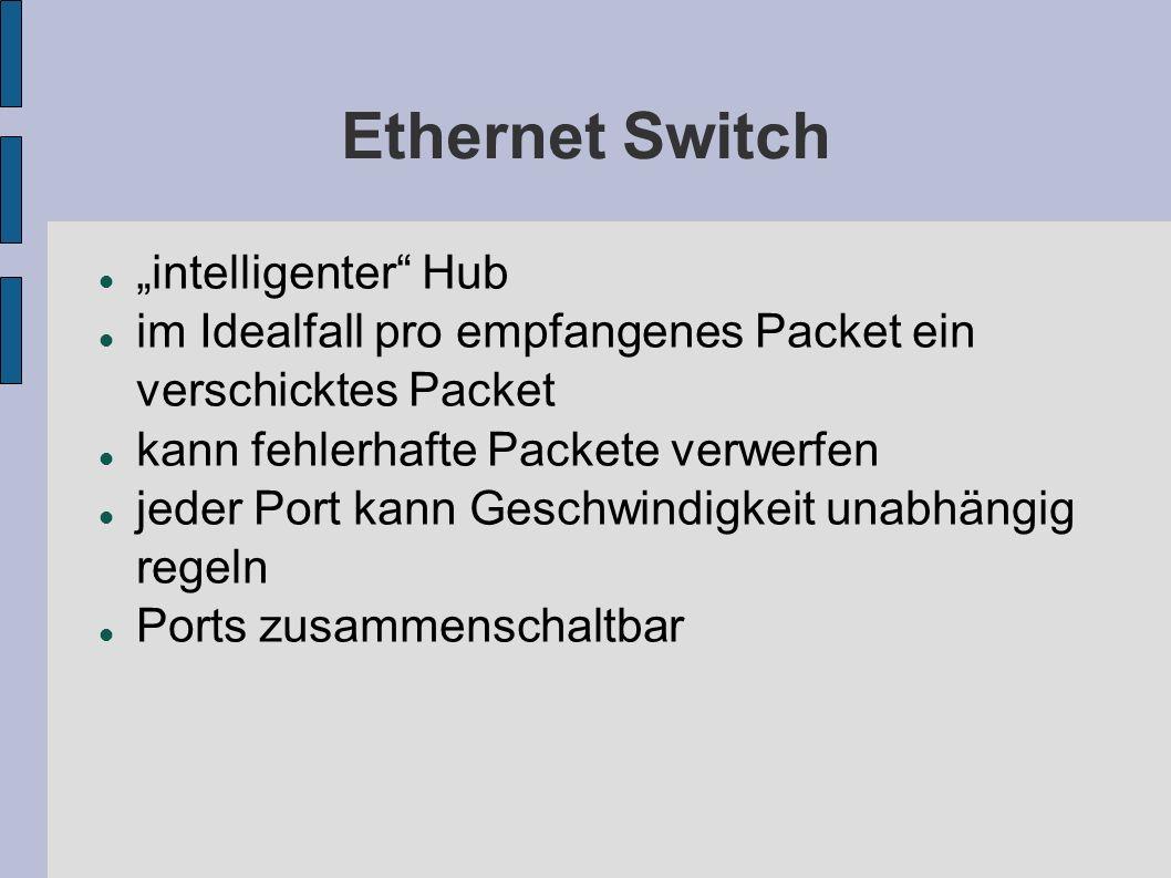 Ethernet Switch intelligenter Hub im Idealfall pro empfangenes Packet ein verschicktes Packet kann fehlerhafte Packete verwerfen jeder Port kann Gesch