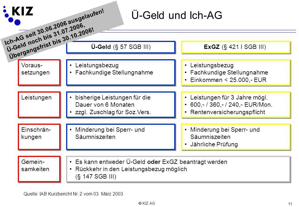 11 KIZ AG Ü-Geld und Ich-AG Ü-Geld (§ 57 SGB III) ExGZ (§ 421 I SGB III) Leistungsbezug Fachkundige Stellungnahme Leistungsbezug Fachkundige Stellungn