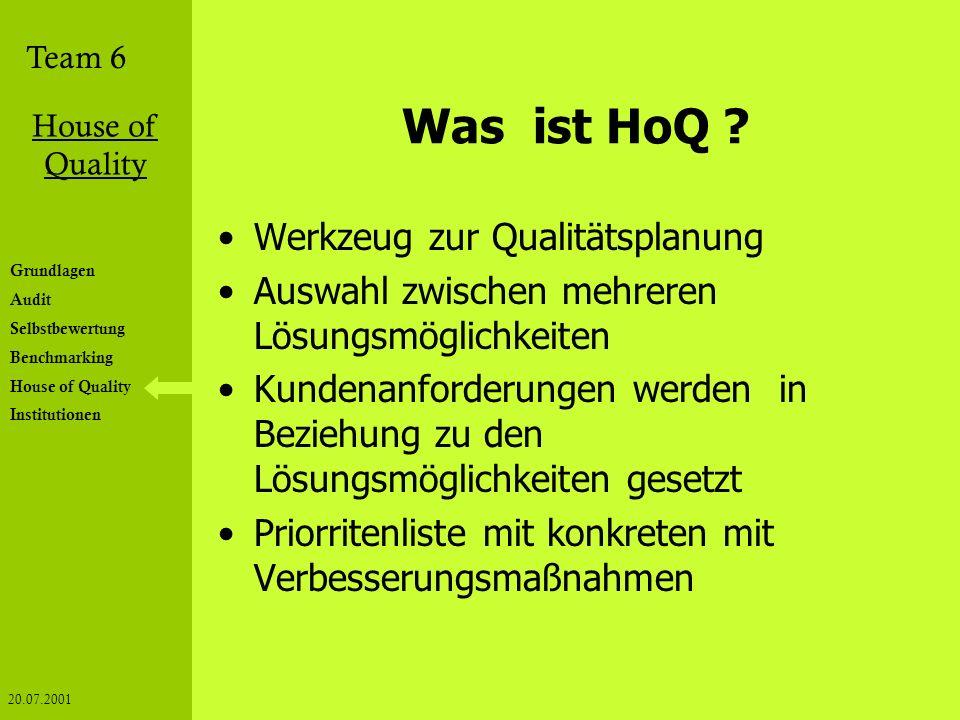 Team 6 House of Quality 20.07.2001 Grundlagen Audit Selbstbewertung Benchmarking House of Quality Institutionen Was ist HoQ ? Werkzeug zur Qualitätspl