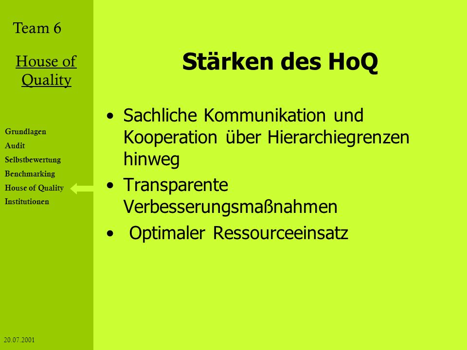 Team 6 House of Quality 20.07.2001 Grundlagen Audit Selbstbewertung Benchmarking House of Quality Institutionen Planung und Umsetzung Anforderungen und Gewichtung werden aus dem EFQM-Modell übernommen Ergebnisse aus der Selbstbewertung Verbesserungsmöglichkeiten aus dem Benchmarking