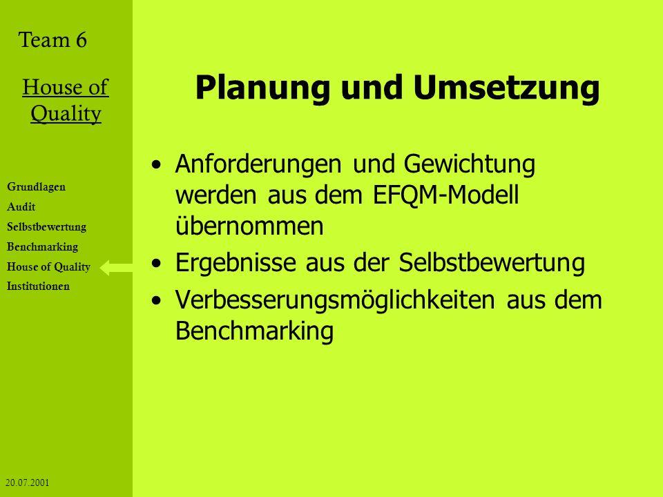 Team 6 House of Quality 20.07.2001 Grundlagen Audit Selbstbewertung Benchmarking House of Quality Institutionen Planung und Umsetzung Anforderungen un