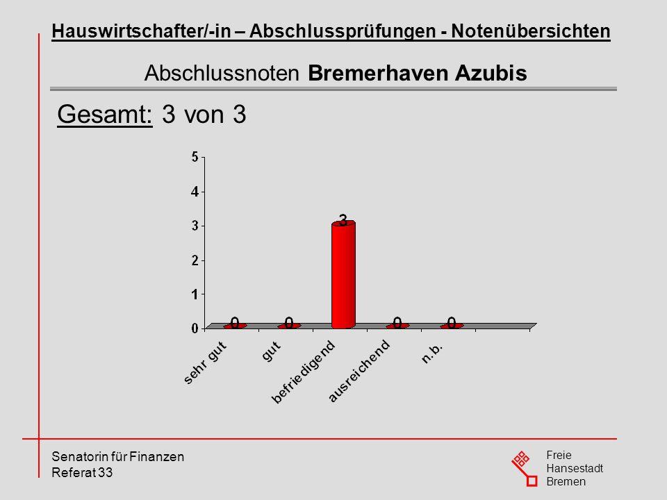Freie Hansestadt Bremen Senatorin für Finanzen Referat 33 Abschlussnoten Bremerhaven Azubis Hauswirtschafter/-in – Abschlussprüfungen - Notenübersicht