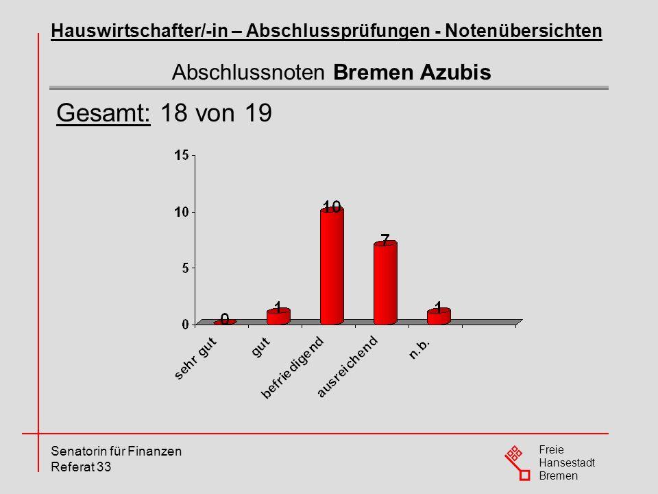 Freie Hansestadt Bremen Senatorin für Finanzen Referat 33 Abschlussnoten Bremen Azubis Hauswirtschafter/-in – Abschlussprüfungen - Notenübersichten Ge