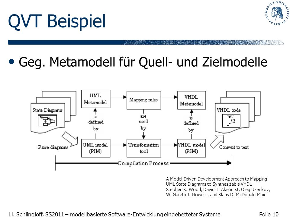 Folie 10 H. Schlingloff, SS2011 – modellbasierte Software-Entwicklung eingebetteter Systeme QVT Beispiel Geg. Metamodell für Quell- und Zielmodelle A