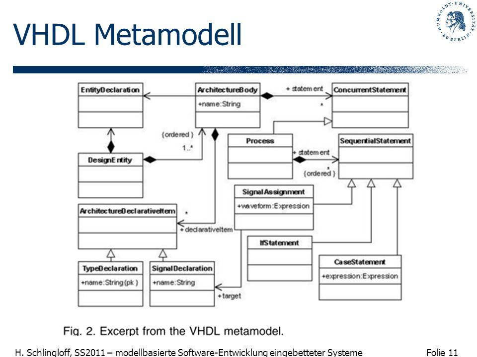 Folie 11 H. Schlingloff, SS2011 – modellbasierte Software-Entwicklung eingebetteter Systeme VHDL Metamodell