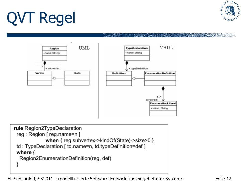 Folie 12 H. Schlingloff, SS2011 – modellbasierte Software-Entwicklung eingebetteter Systeme QVT Regel