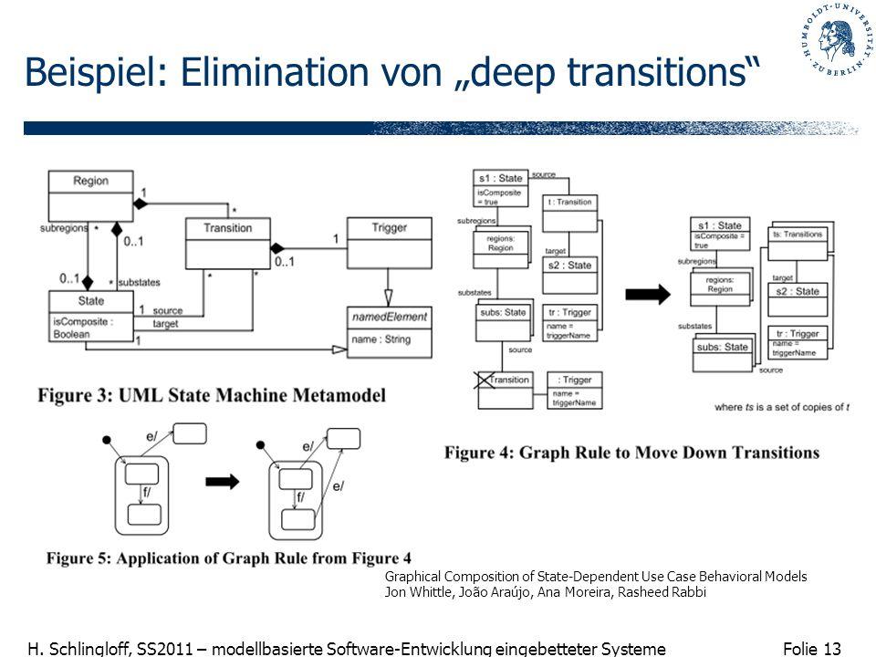 Folie 13 H. Schlingloff, SS2011 – modellbasierte Software-Entwicklung eingebetteter Systeme Beispiel: Elimination von deep transitions Graphical Compo