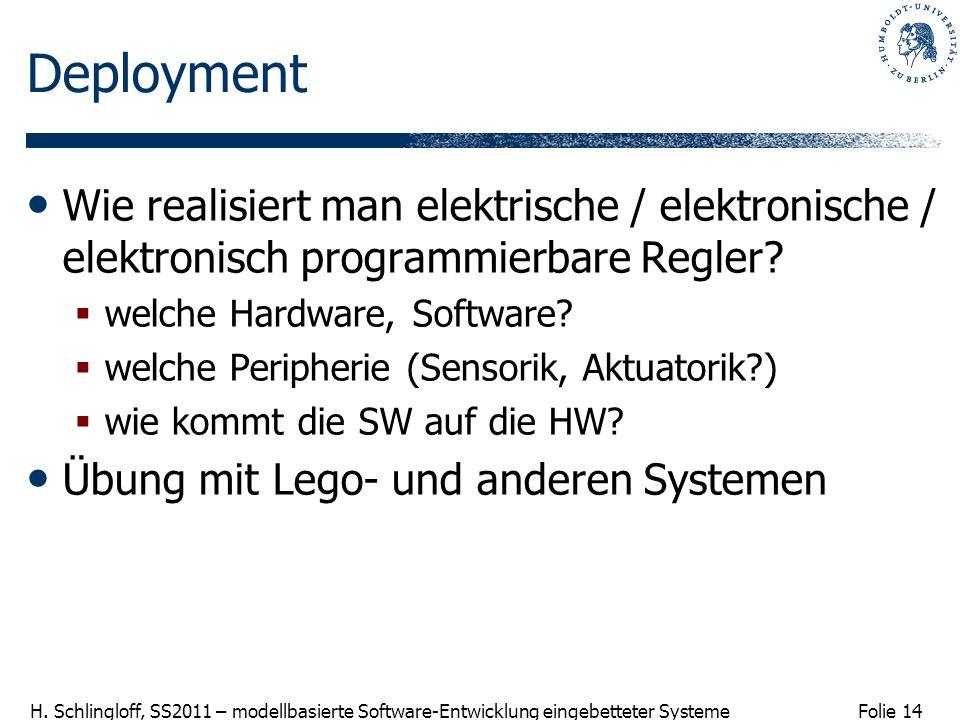 Folie 14 H. Schlingloff, SS2011 – modellbasierte Software-Entwicklung eingebetteter Systeme Deployment Wie realisiert man elektrische / elektronische